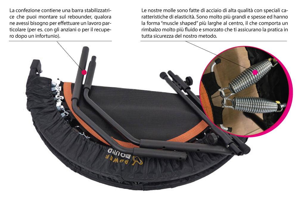 scheda trampolino elastico per palestre 2