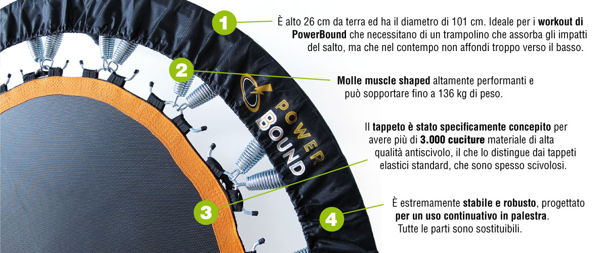 trampolino elastico professionale power bound scheda